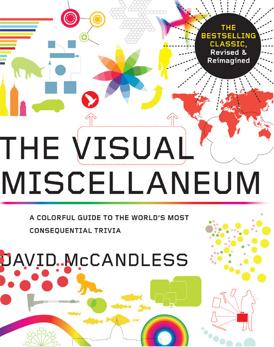 The Visual Miscellaneum 2012 - David McCandless