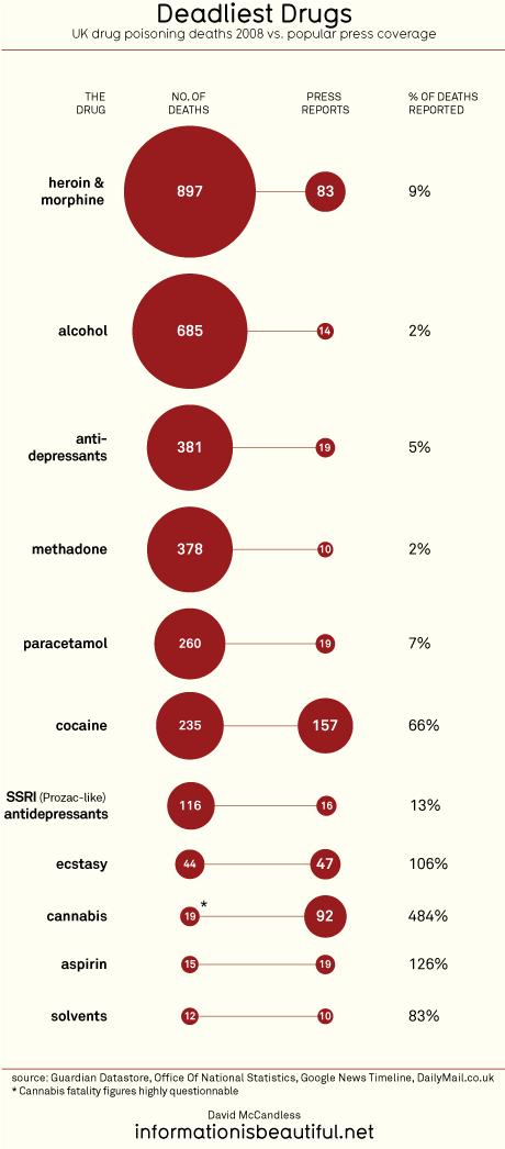 [Imagem: drug_deaths_1_460.png]