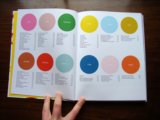 The Visual MIscellaneum by David McCandless: Contents