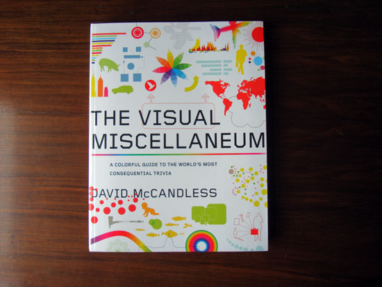 The Visual Miscellaneum by David McCandless: Cover