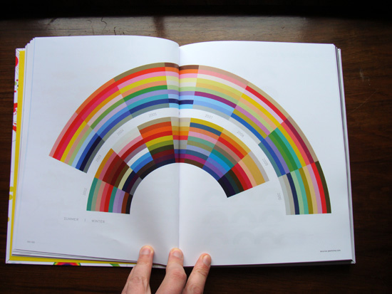 The Visual Miscellaneum by David McCandless: Colours