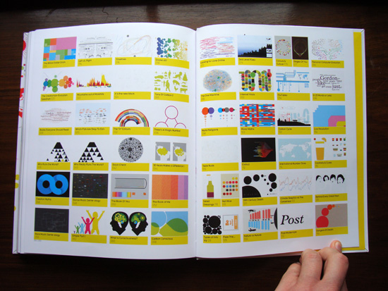 The Visual Miscellaneum by David McCandless: Index