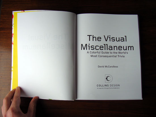 The Visual Miscellaneum by David McCandless: Inside Cover